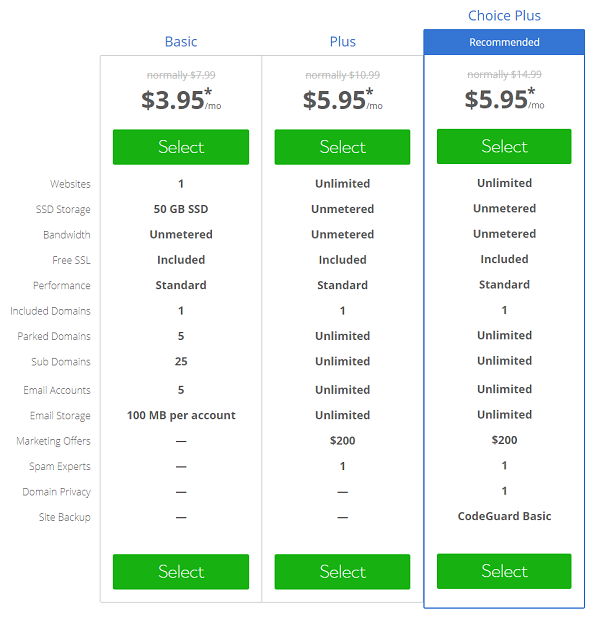BlueHost Hosting Plans and Features