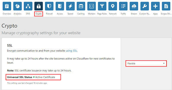 Cloudflare Free SSL Certificate activated