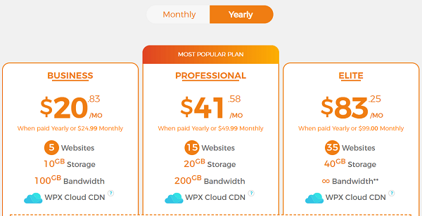 WPX Hosting Black Friday 2021 Deals → Get 95% Discount Coupon